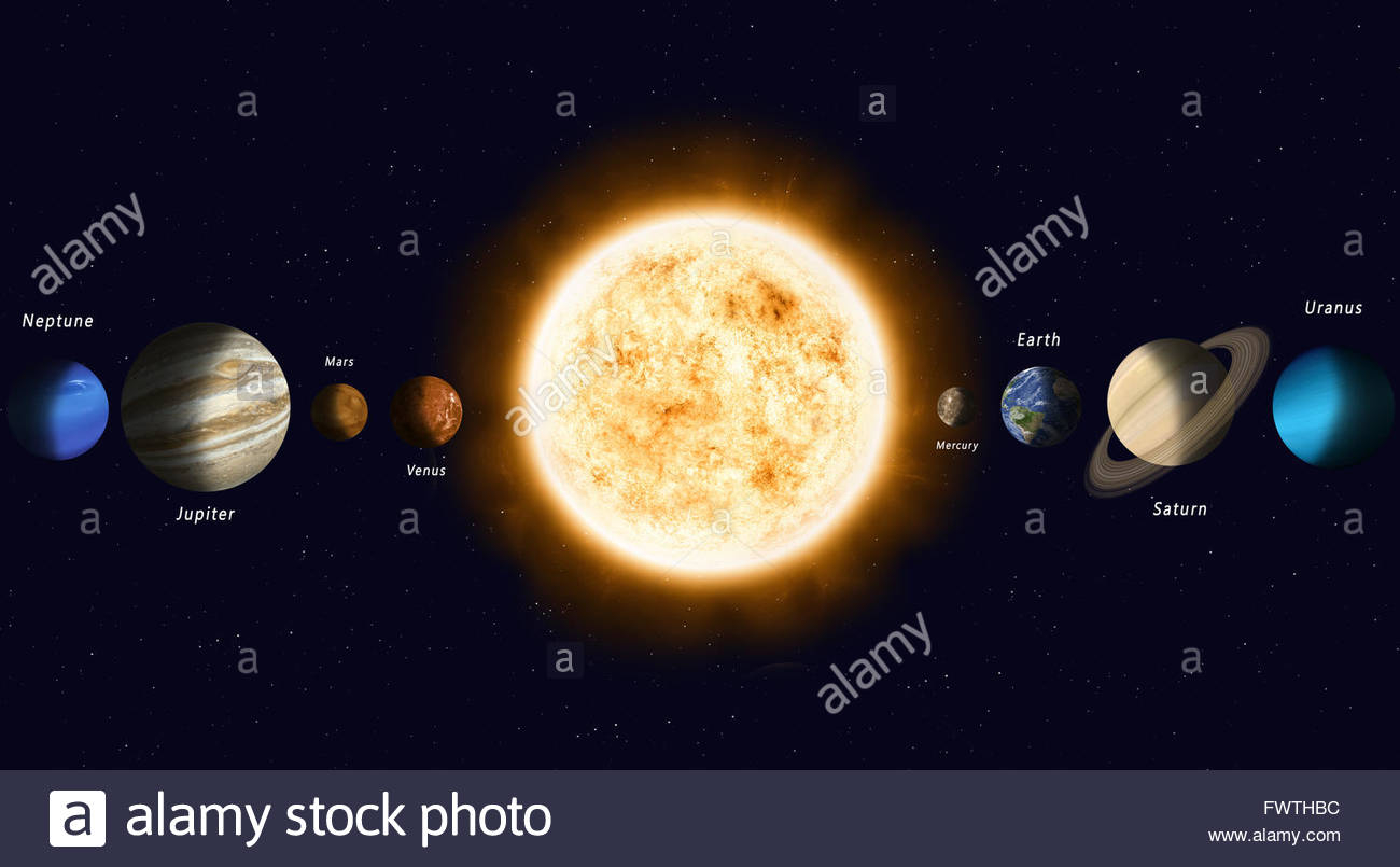 solar planets in galaxy space page=2